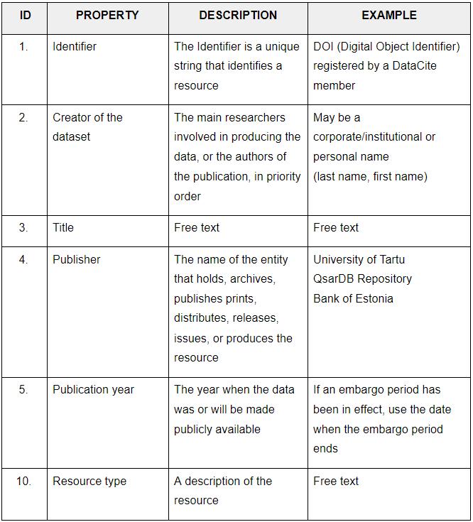 Mandatory_metadata